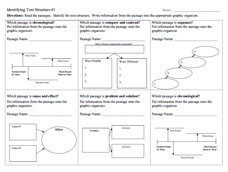 Identifying Text Structure Worksheet Answers - Pichaglobal